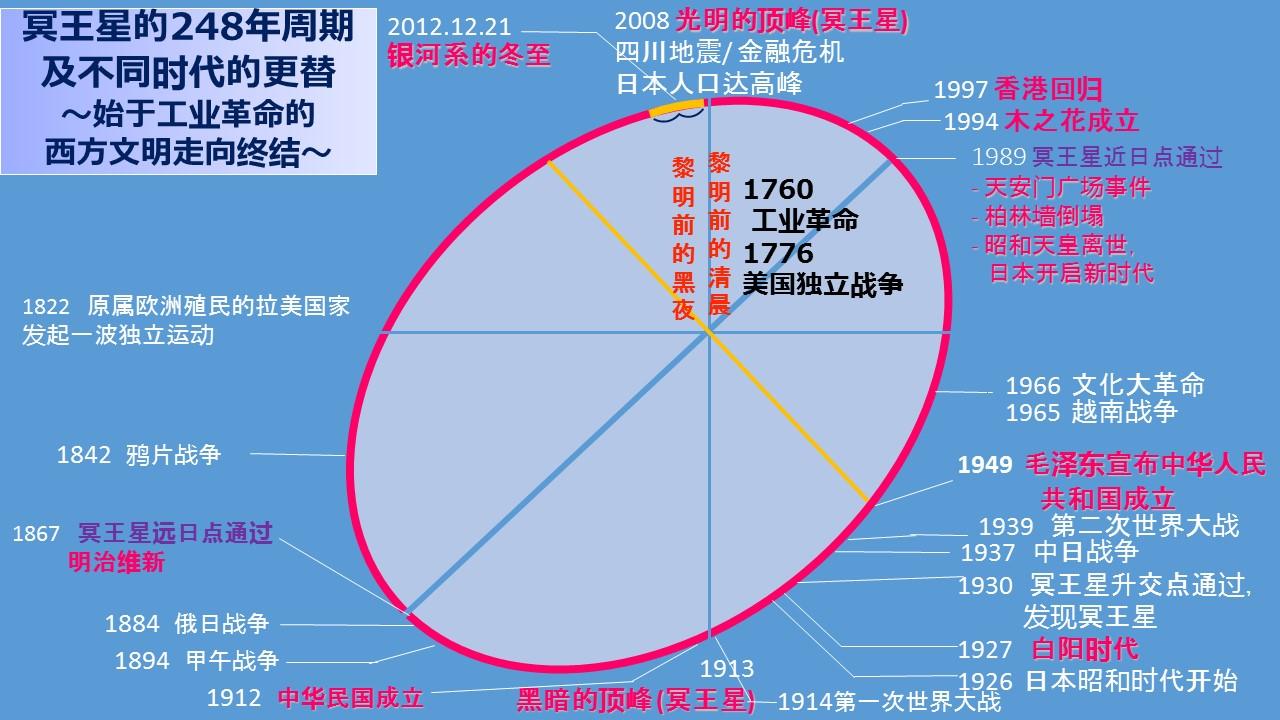 %e3%82%b9%e3%83%a9%e3%82%a4%e3%83%892